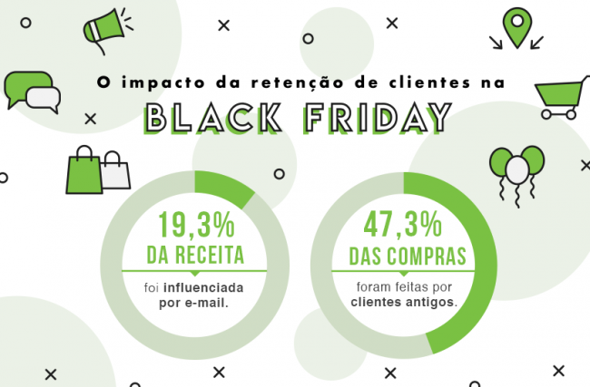 Infográfico: a Black Friday bombou!